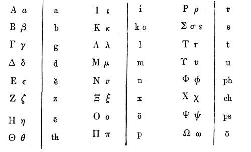 Despre Typography Si Istoria Scrisului