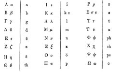 Caractere grecesti