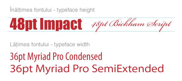 height-width
